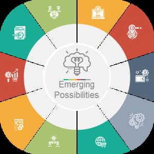 Emerging Possibilities