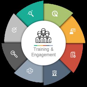 Training Engagement